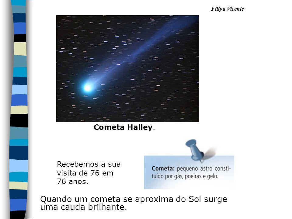 Quando um cometa se aproxima do Sol surge uma cauda brilhante.