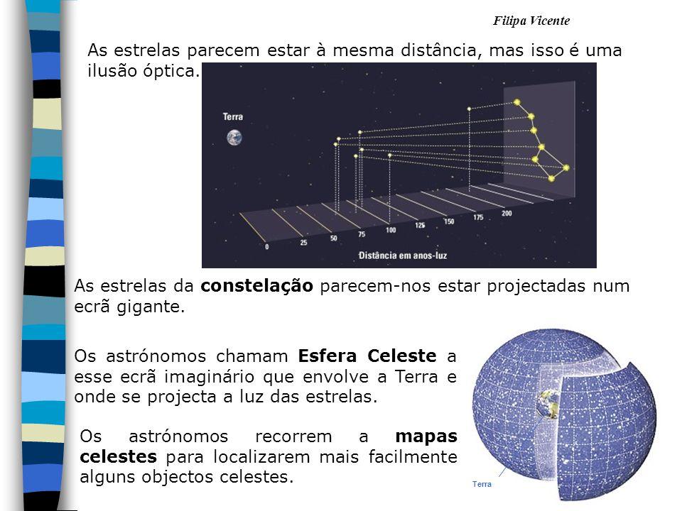 1 As estrelas parecem estar à mesma distância, mas isso é uma ilusão óptica.