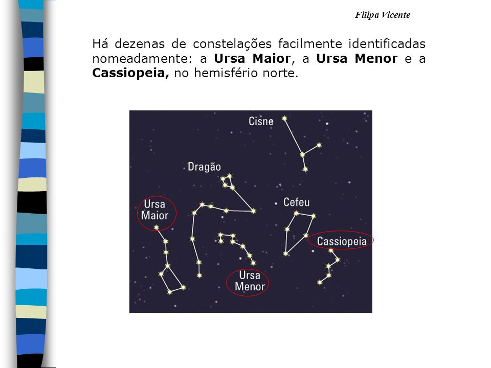 1 Há dezenas de constelações facilmente identificadas nomeadamente: a Ursa Maior, a Ursa Menor e a Cassiopeia, no hemisfério norte.