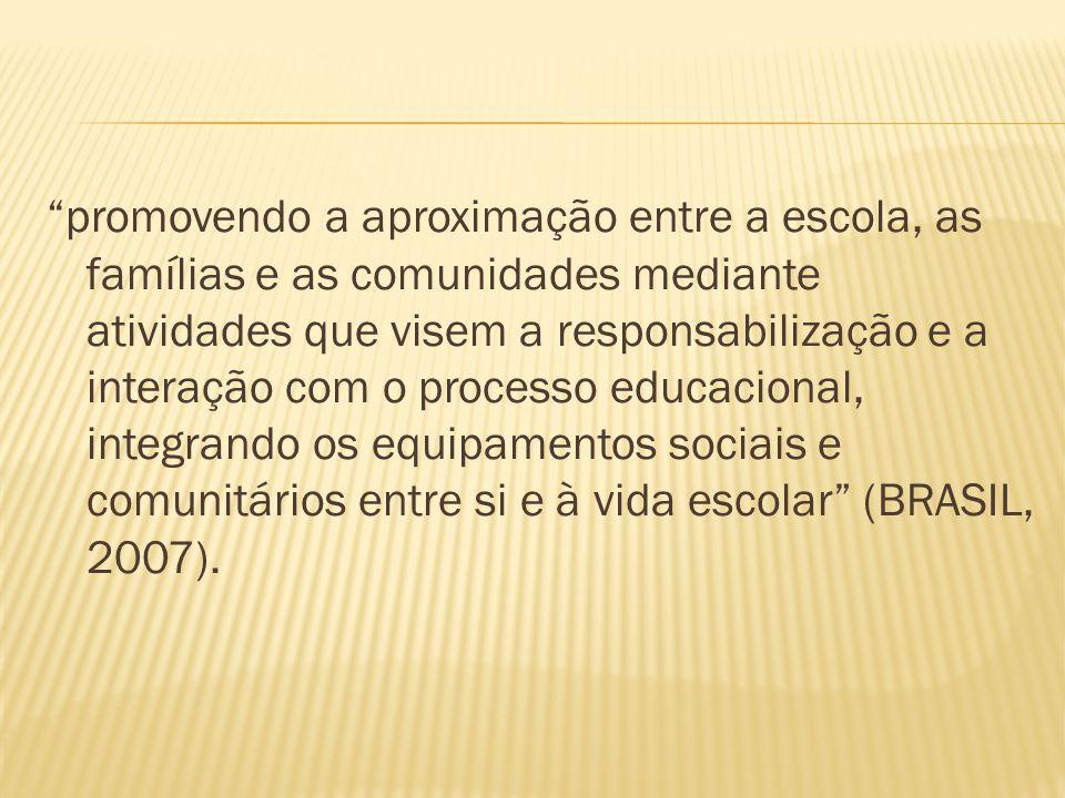 promovendo a aproximação entre a escola, as famílias e as comunidades mediante atividades que visem a responsabilização e a interação com o processo educacional, integrando os equipamentos sociais e comunitários entre si e à vida escolar (BRASIL, 2007).