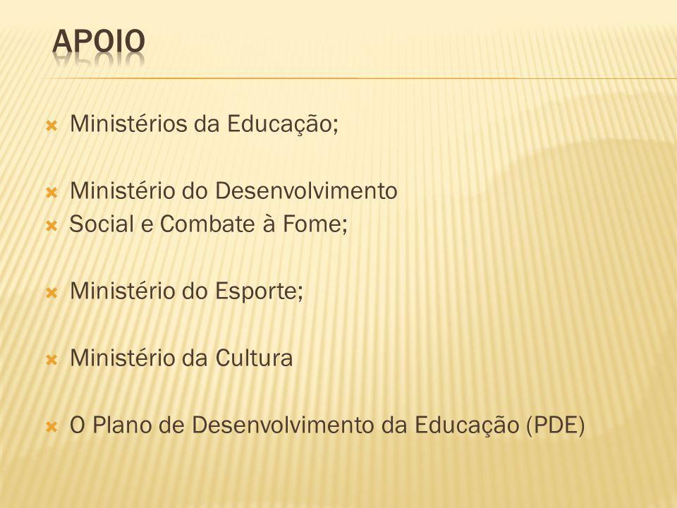 APOIO Ministérios da Educação; Ministério do Desenvolvimento