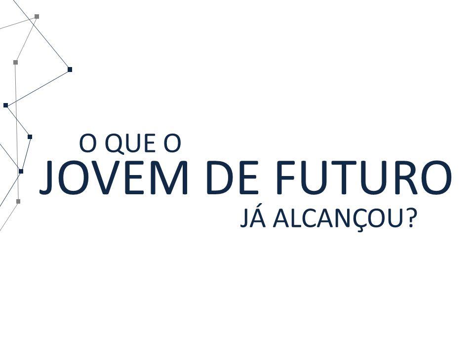 O QUE O JOVEM DE FUTURO JÁ ALCANÇOU