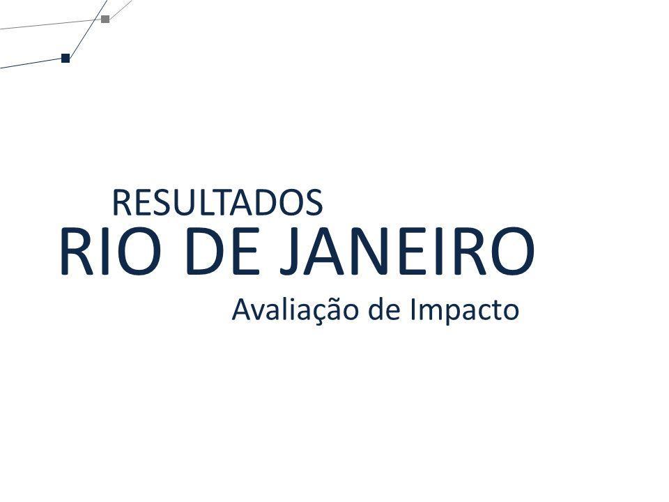RESULTADOS RIO DE JANEIRO Avaliação de Impacto