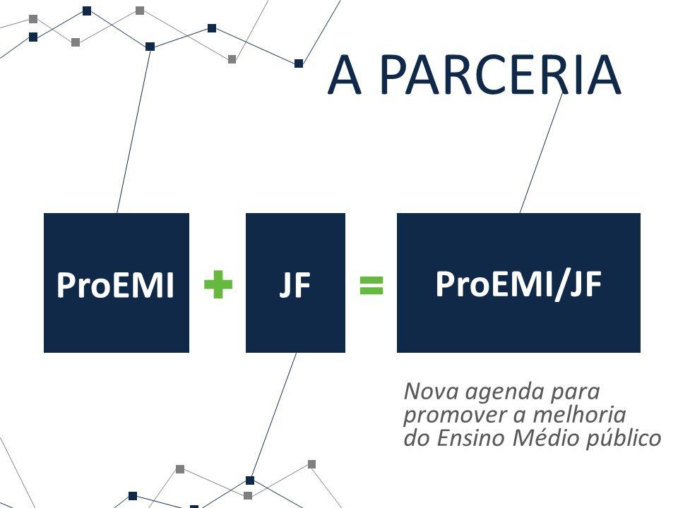 A PARCERIA ProEMI JF ProEMI/JF Nova agenda para promover a melhoria