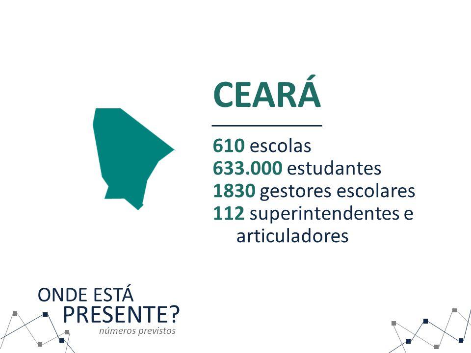 CEARÁ PRESENTE 610 escolas 633.000 estudantes 1830 gestores escolares
