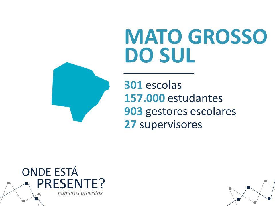 MATO GROSSO DO SUL PRESENTE 301 escolas 157.000 estudantes