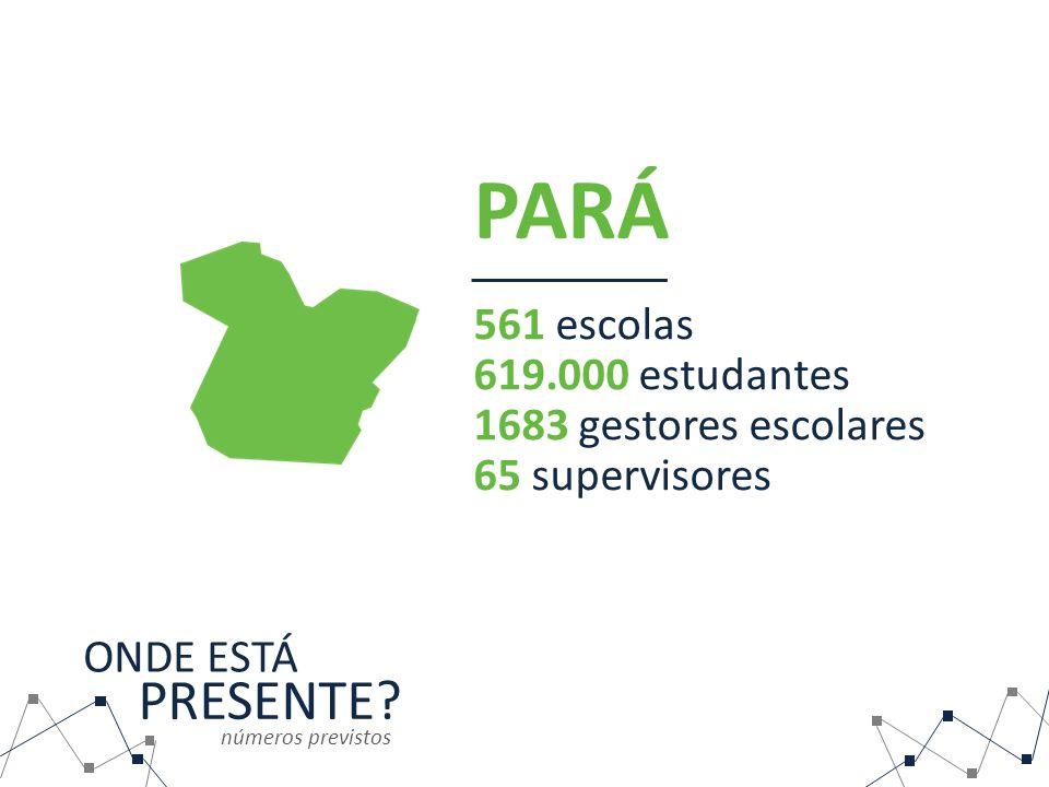 PARÁ PRESENTE 561 escolas 619.000 estudantes 1683 gestores escolares