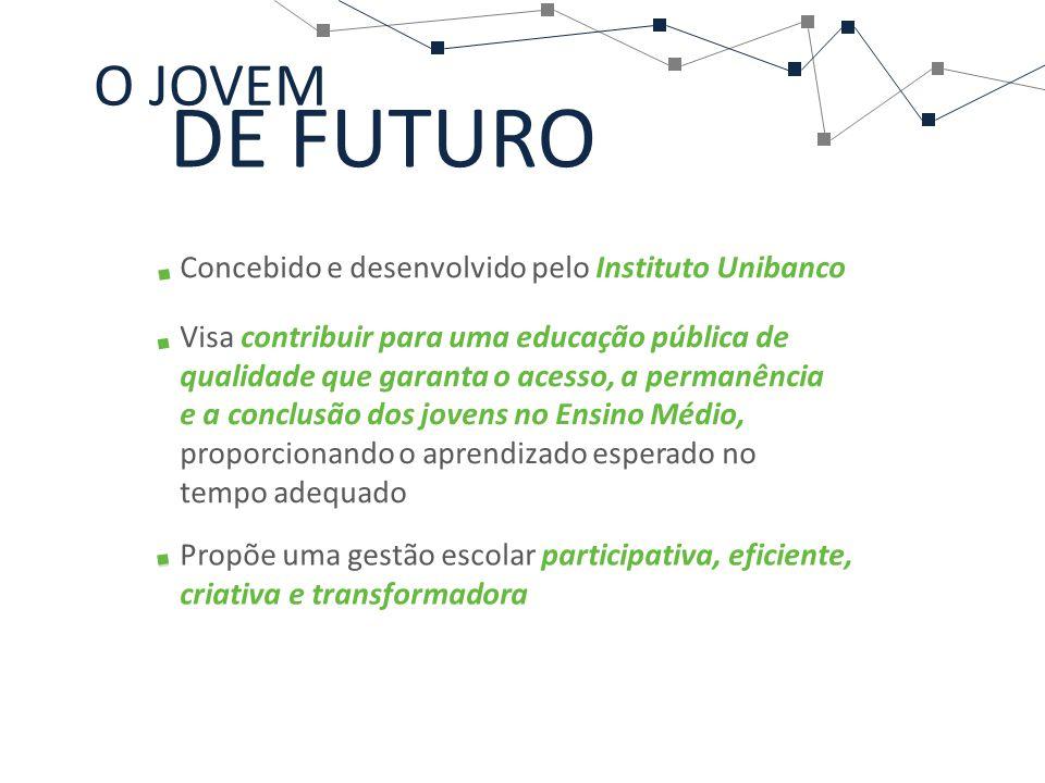 DE FUTURO O JOVEM Concebido e desenvolvido pelo Instituto Unibanco