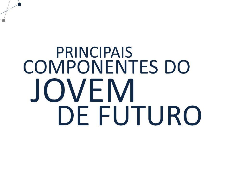 PRINCIPAIS COMPONENTES DO JOVEM DE FUTURO