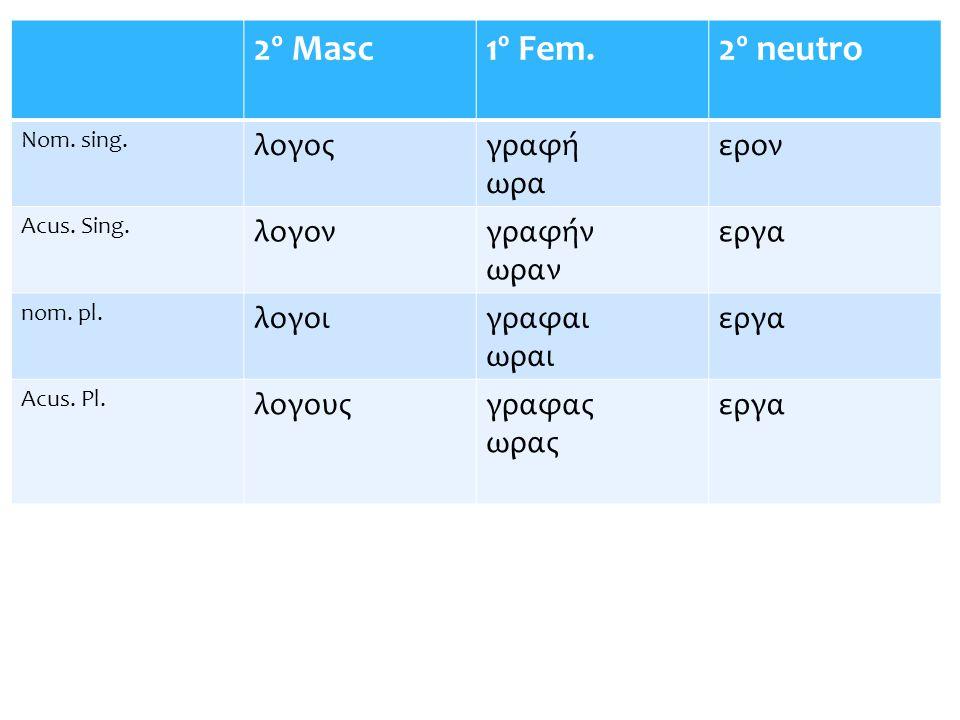 2º Masc 1º Fem. 2º neutro λογος γραφή ωρα ερον λογον γραφήν ωραν εργα