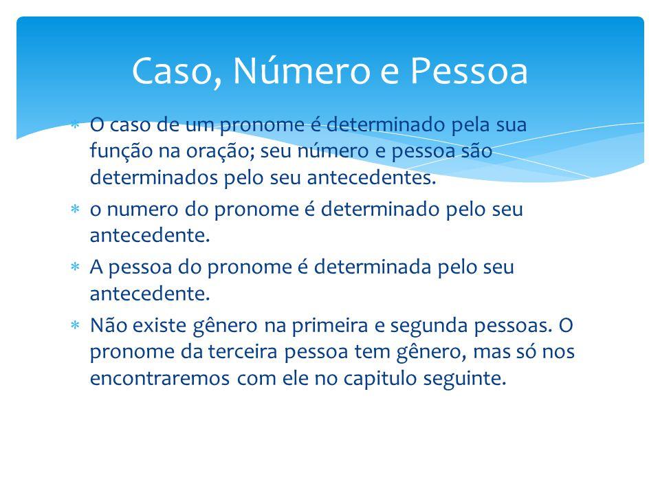 Caso, Número e Pessoa O caso de um pronome é determinado pela sua função na oração; seu número e pessoa são determinados pelo seu antecedentes.