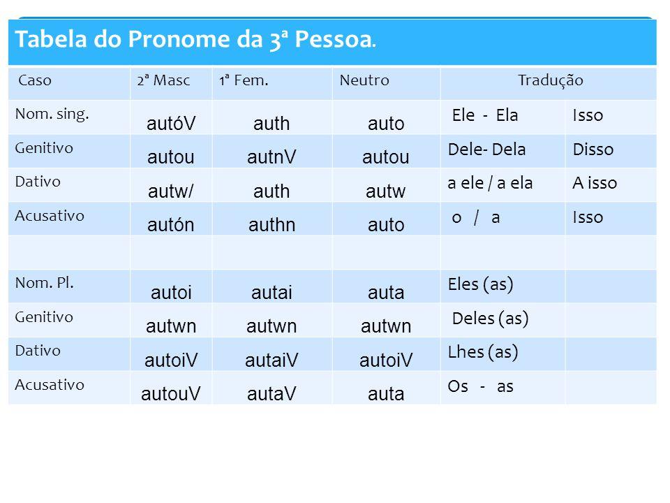 Tabela do Pronome da 3ª Pessoa.