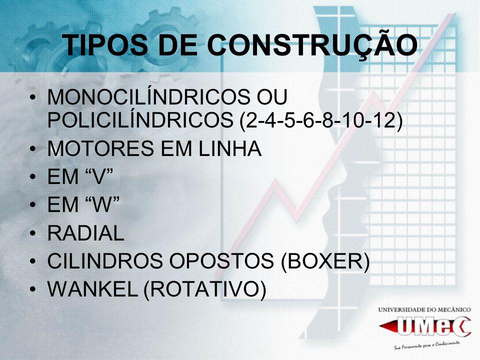 TIPOS DE CONSTRUÇÃO MONOCILÍNDRICOS OU POLICILÍNDRICOS (2-4-5-6-8-10-12) MOTORES EM LINHA. EM V