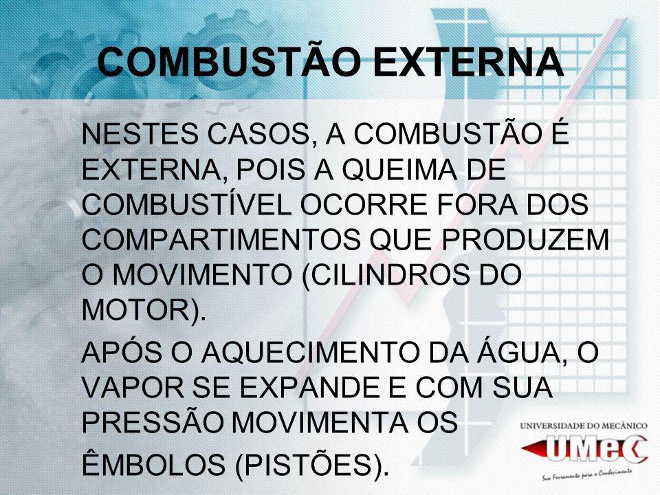 COMBUSTÃO EXTERNA