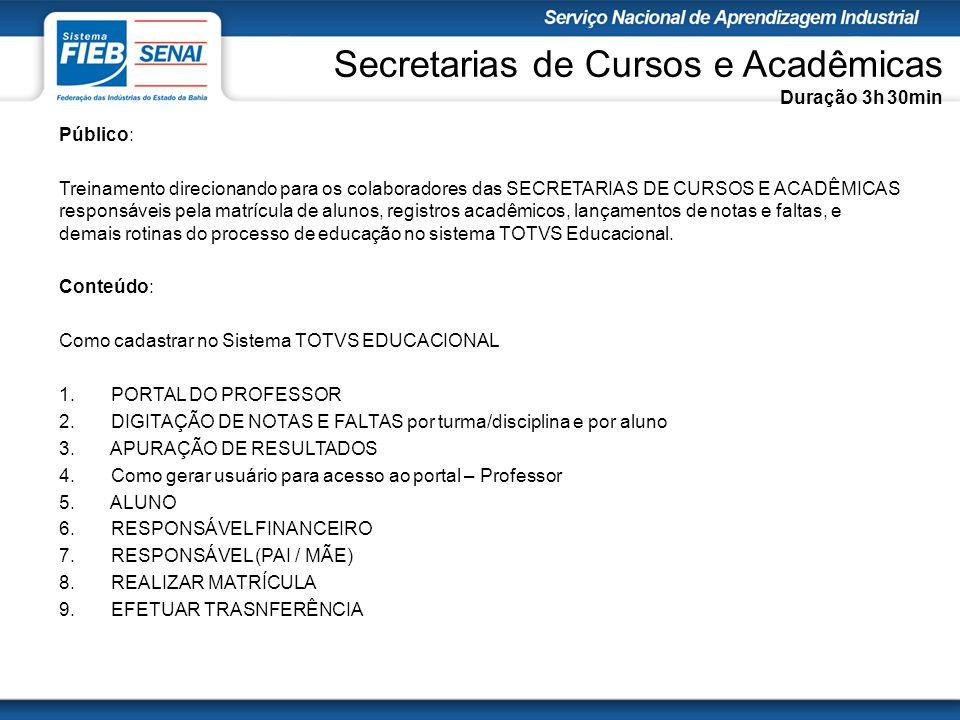 Secretarias de Cursos e Acadêmicas Duração 3h 30min