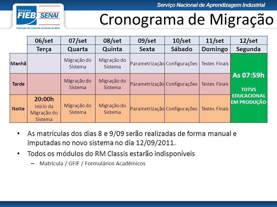 Cronograma de Migração