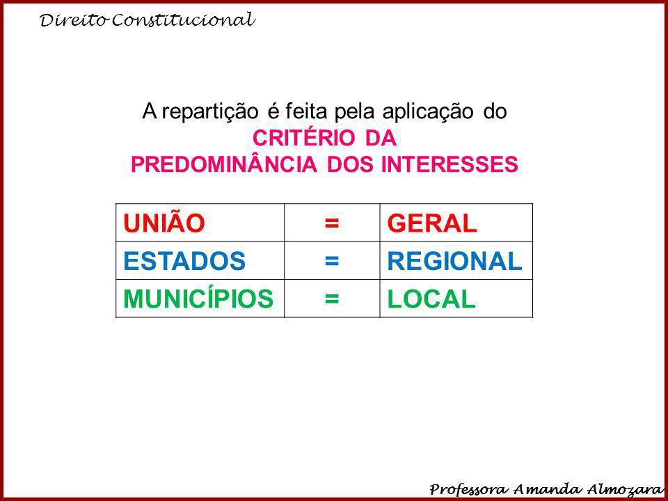 UNIÃO = GERAL ESTADOS REGIONAL MUNICÍPIOS LOCAL