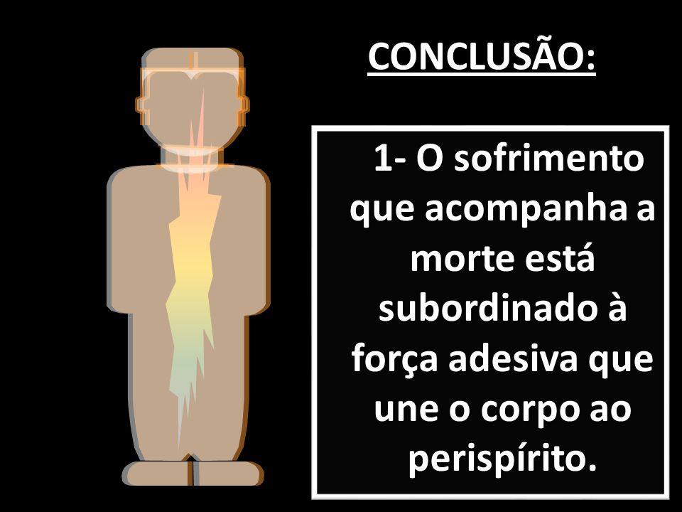 CONCLUSÃO: 1- O sofrimento que acompanha a morte está subordinado à força adesiva que une o corpo ao perispírito.