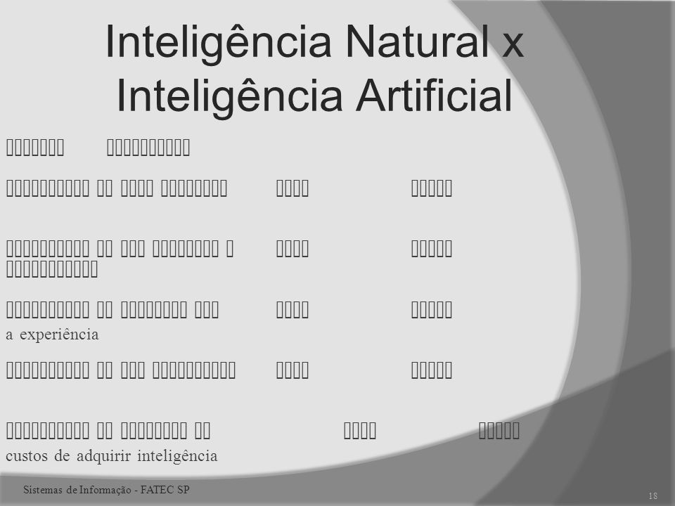 Inteligência Natural x Inteligência Artificial