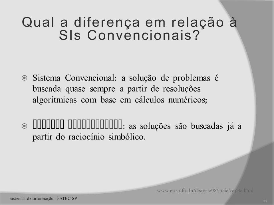 Qual a diferença em relação à SIs Convencionais