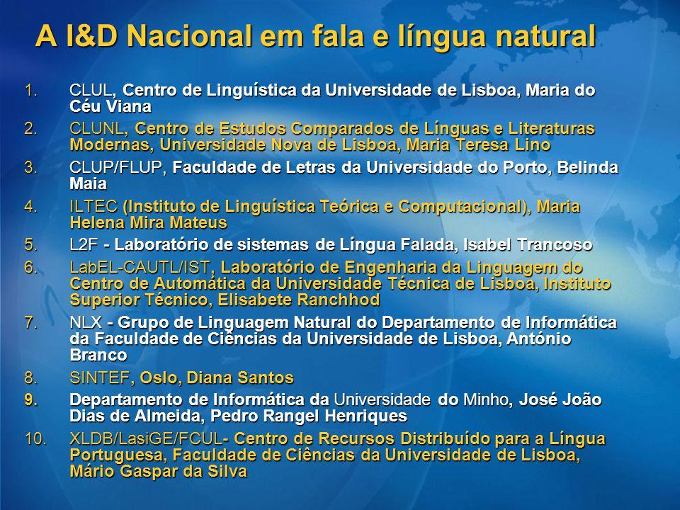 A I&D Nacional em fala e língua natural