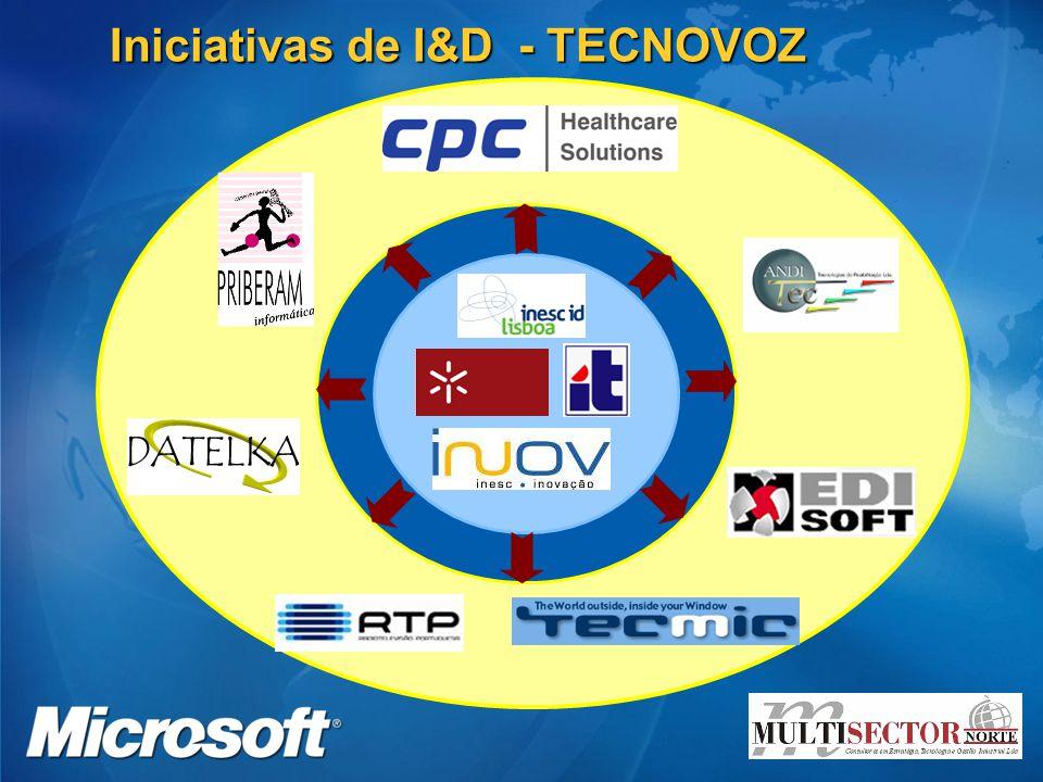 Iniciativas de I&D - TECNOVOZ