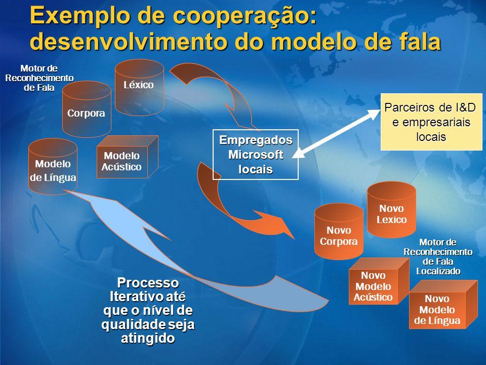 Exemplo de cooperação: desenvolvimento do modelo de fala