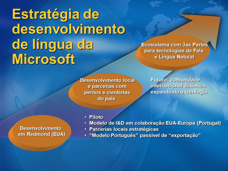 Estratégia de desenvolvimento de língua da Microsoft