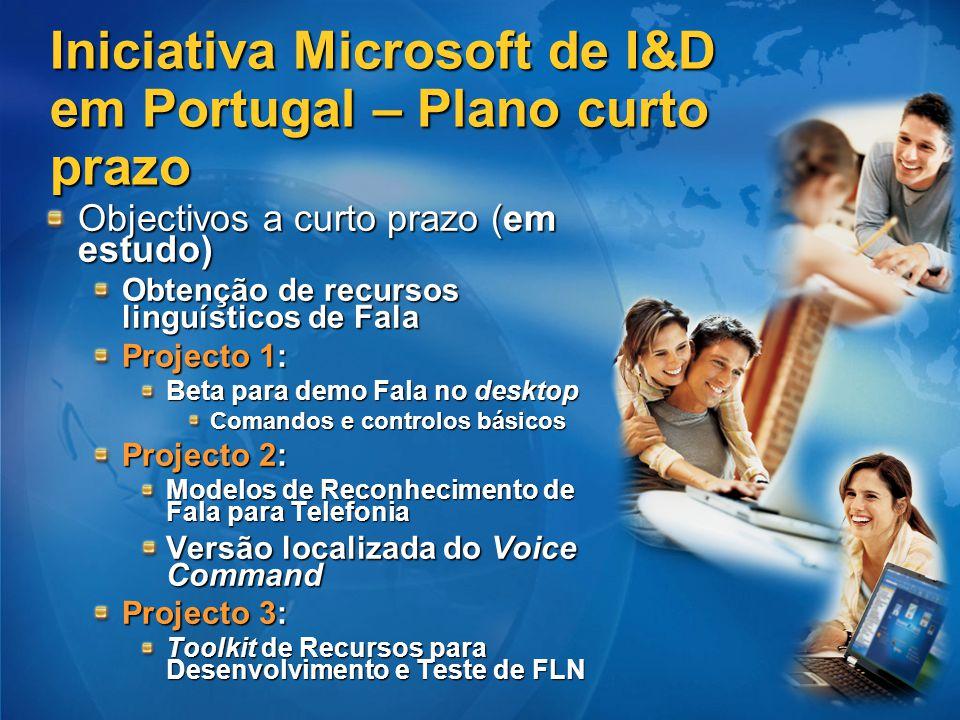 Iniciativa Microsoft de I&D em Portugal – Plano curto prazo