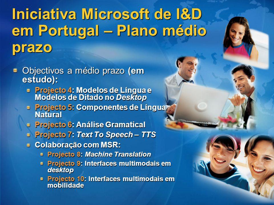 Iniciativa Microsoft de I&D em Portugal – Plano médio prazo