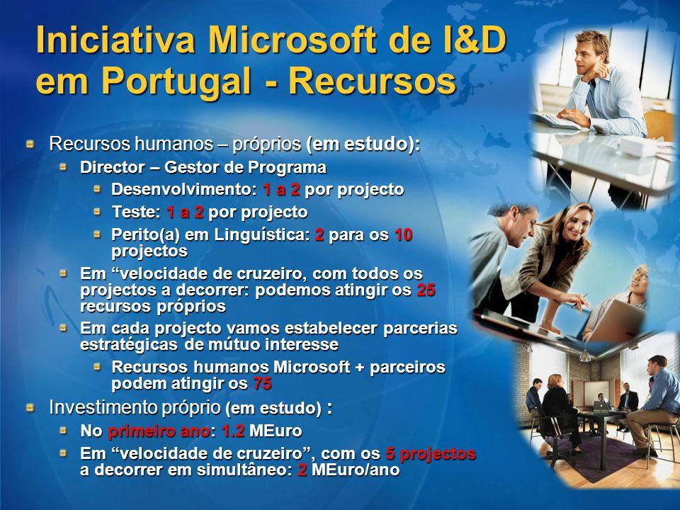 Iniciativa Microsoft de I&D em Portugal - Recursos