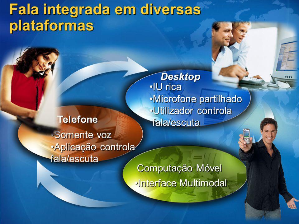 Fala integrada em diversas plataformas