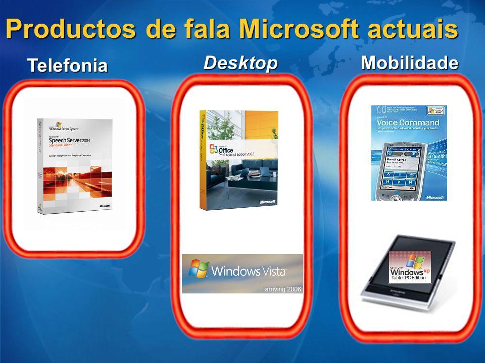Productos de fala Microsoft actuais