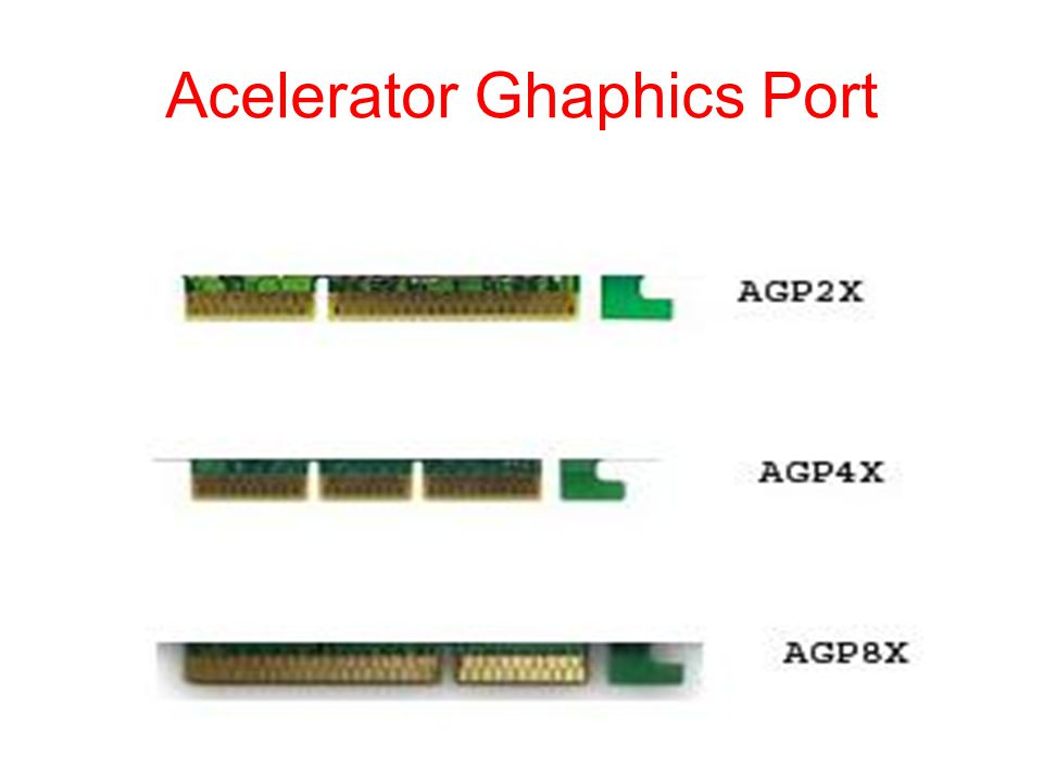 Acelerator Ghaphics Port