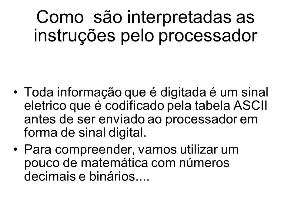Como são interpretadas as instruções pelo processador