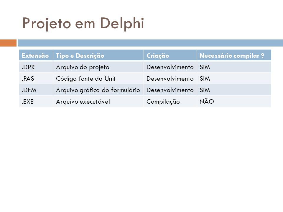 Projeto em Delphi Extensão Tipo e Descrição Criação