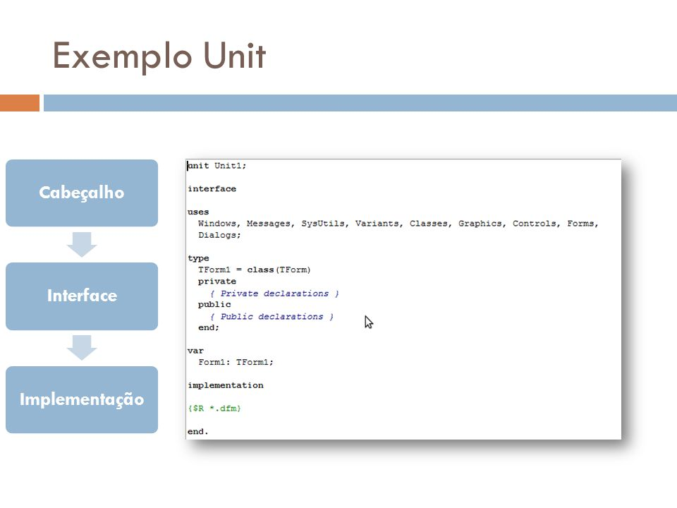 Exemplo Unit Cabeçalho Interface Implementação