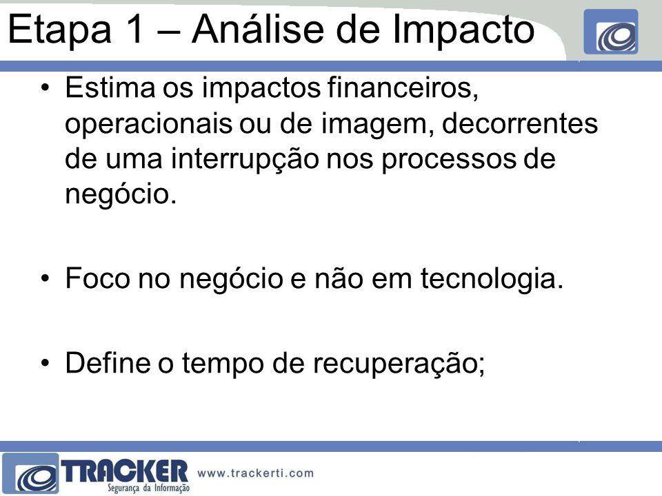 Etapa 1 – Análise de Impacto