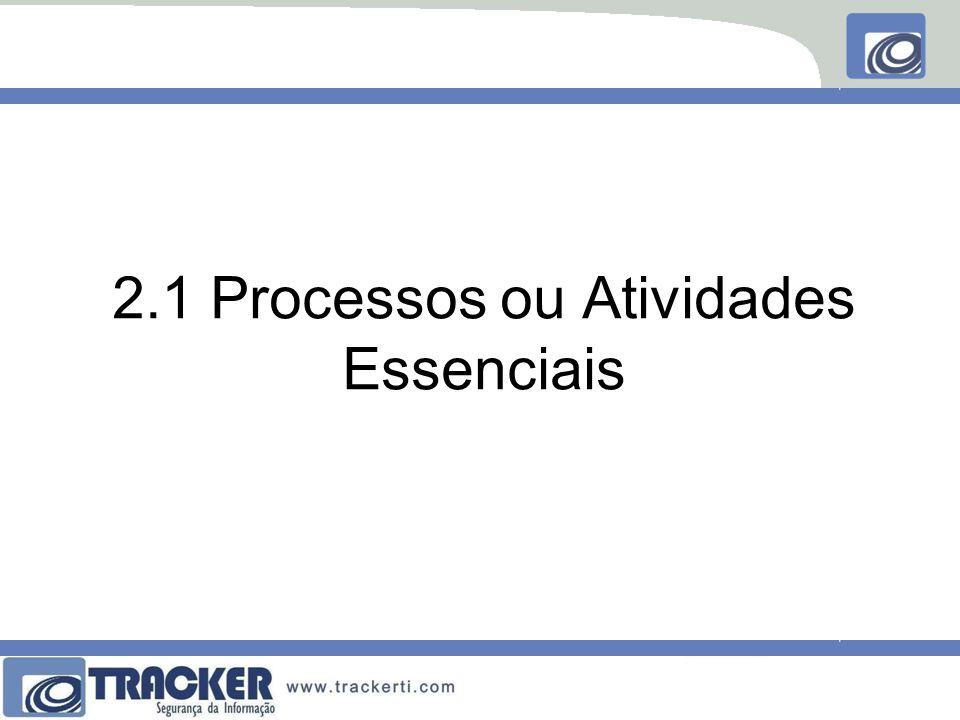 2.1 Processos ou Atividades Essenciais