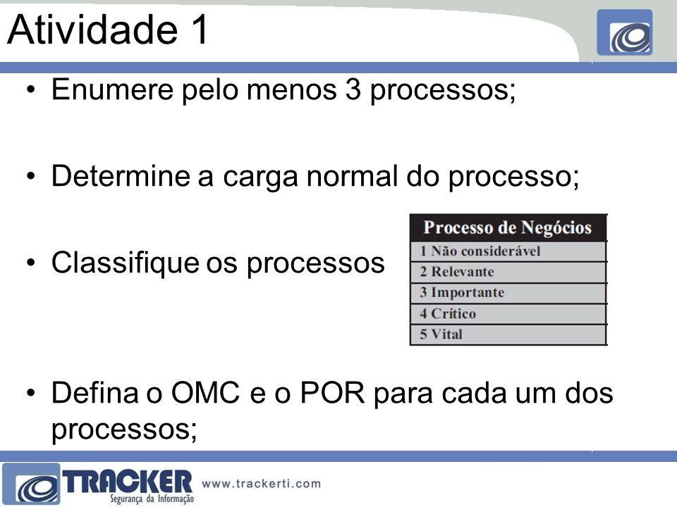 Atividade 1 Enumere pelo menos 3 processos;