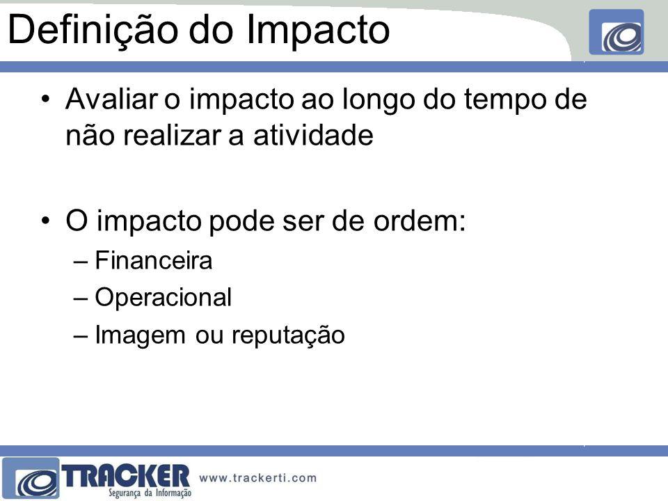 Definição do Impacto Avaliar o impacto ao longo do tempo de não realizar a atividade. O impacto pode ser de ordem: