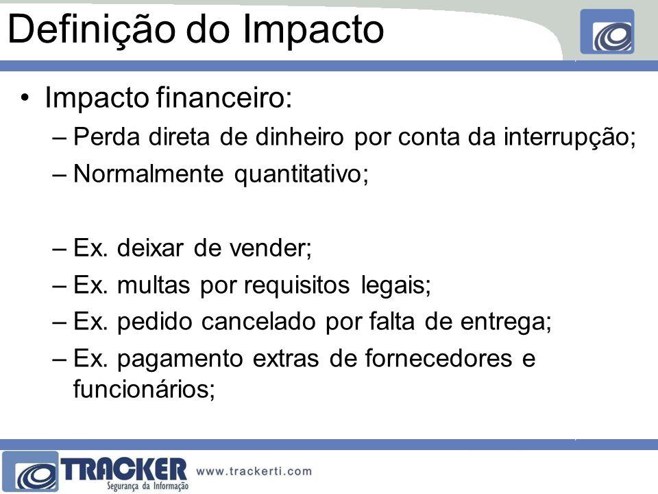 Definição do Impacto Impacto financeiro: