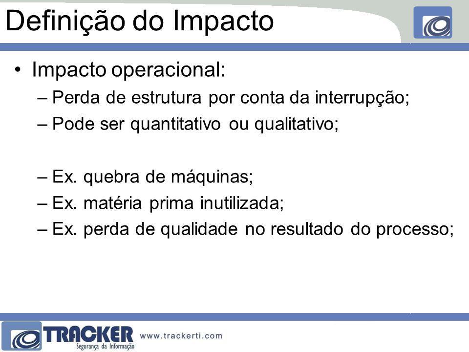 Definição do Impacto Impacto operacional: