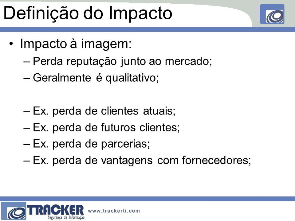Definição do Impacto Impacto à imagem: