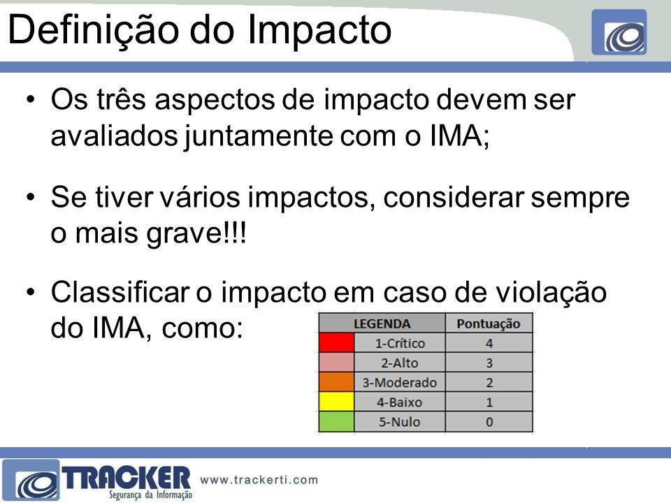 Definição do Impacto Os três aspectos de impacto devem ser avaliados juntamente com o IMA;