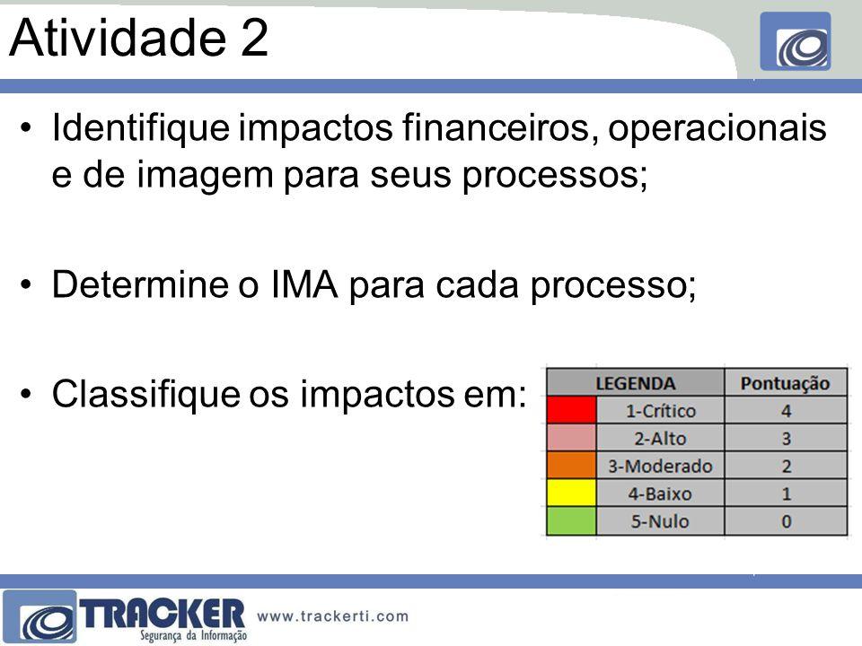 Atividade 2 Identifique impactos financeiros, operacionais e de imagem para seus processos; Determine o IMA para cada processo;