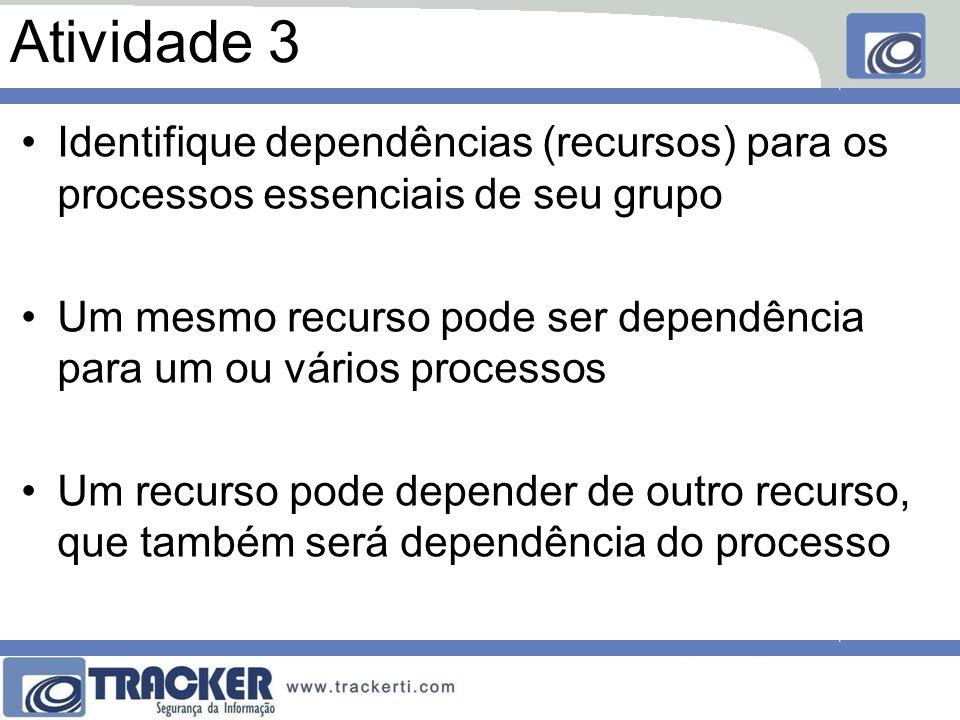 Atividade 3 Identifique dependências (recursos) para os processos essenciais de seu grupo.