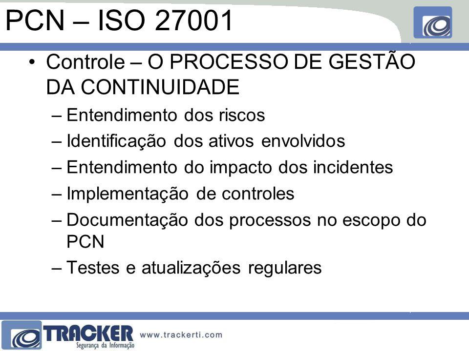 PCN – ISO 27001 Controle – O PROCESSO DE GESTÃO DA CONTINUIDADE