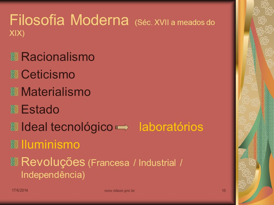 Filosofia Moderna (Séc. XVII a meados do XIX)