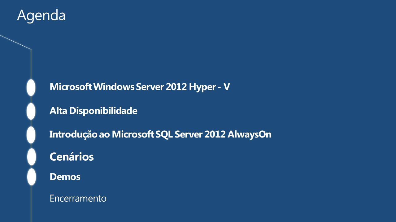 Agenda Cenários Microsoft Windows Server 2012 Hyper - V